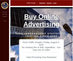 Traffic Hoopla is ideal for any business!