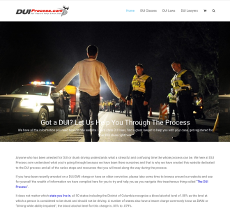 Dui Process, Clear Your Drunk Driving Record.