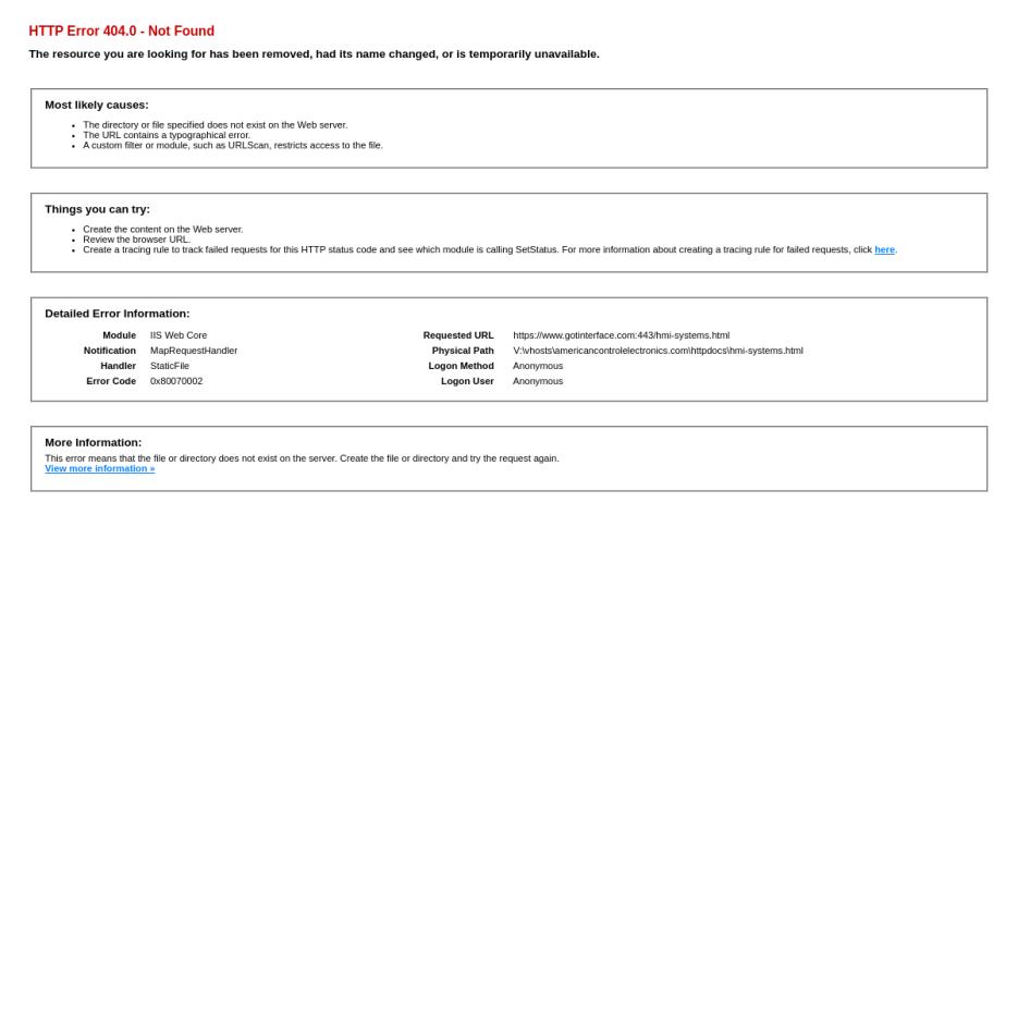 GOT Interface  HMI Systems