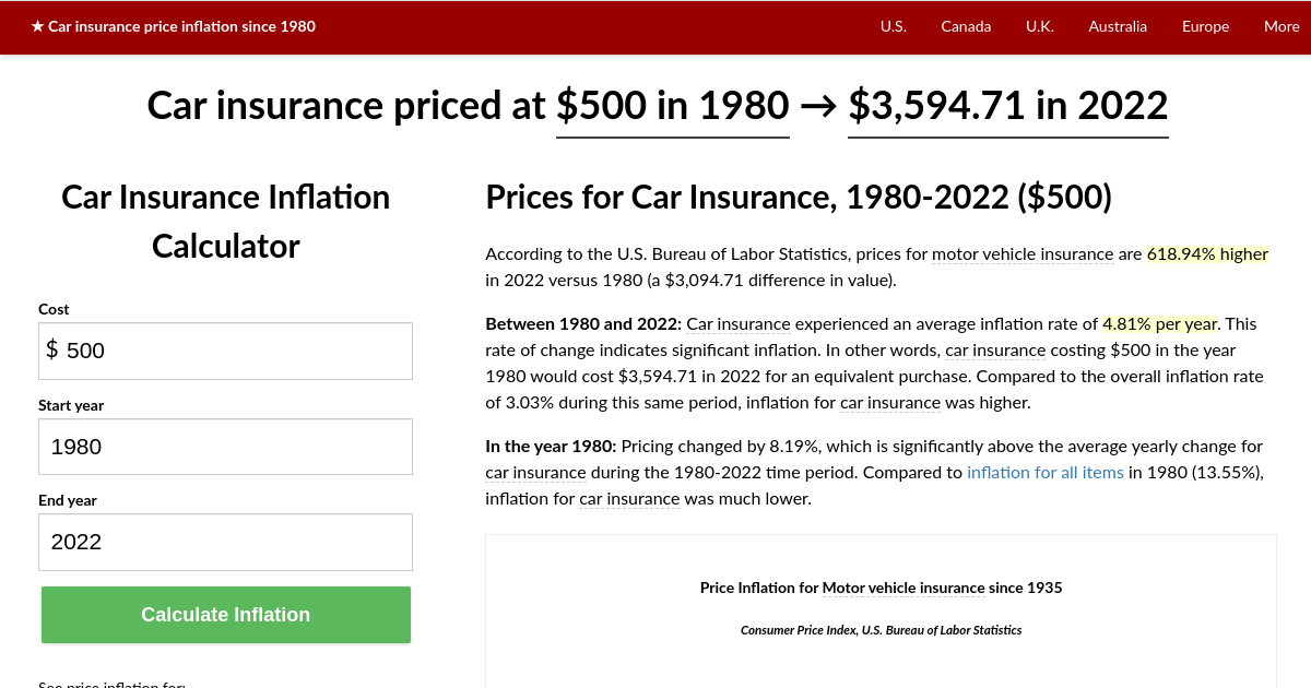 Car » Car Insurance Categories - Insurance Samples Quotes