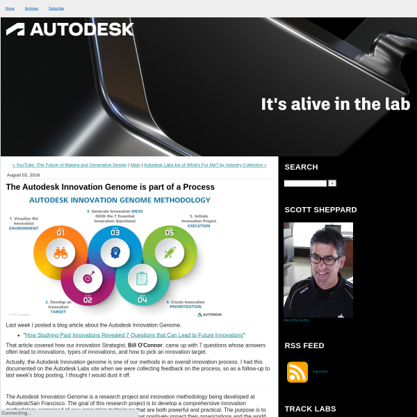 The Autodesk Innovation Genome is part of a Process
