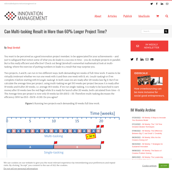 Can Multi-tasking Result in More than 60% Longer Project Time? - Innovation Management