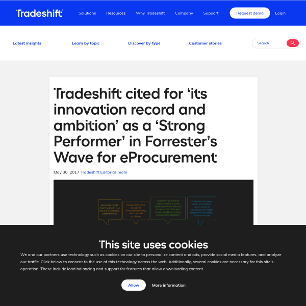 Tradeshift cited for 'its innovation record and ambition' as a 'Strong Performer' in Forrester's Wave for eProcurement - Tradeshift Blog
