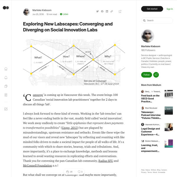 Exploring New Labscapes: Converging and Diverging on Social Innovation Labs