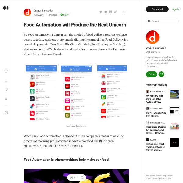 Food Automation will Produce the Next Unicorn – Dragon Innovation – Medium