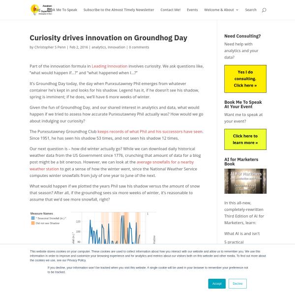 Curiosity drives innovation on Groundhog Day - Christopher S. Penn Marketing Blog