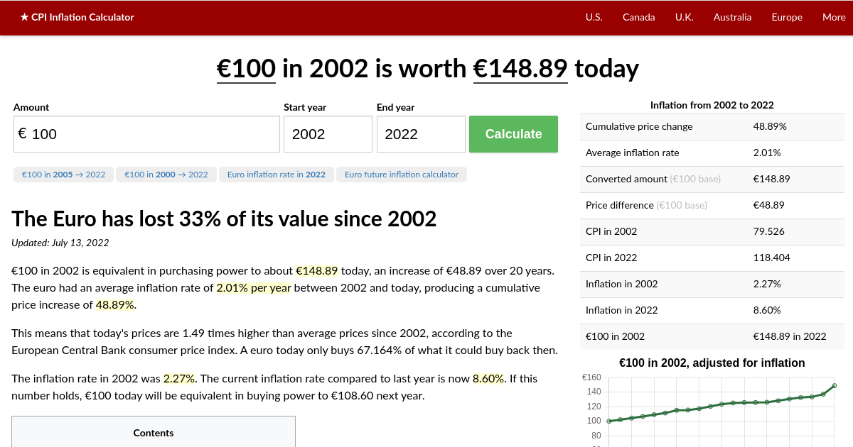 Value Of 2002 Euros Today Euro