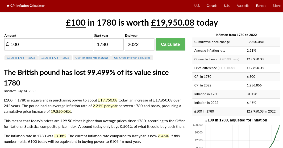 Value Of 1780 Pounds Today Uk