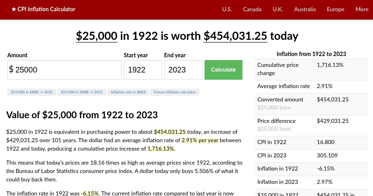 1922 2021