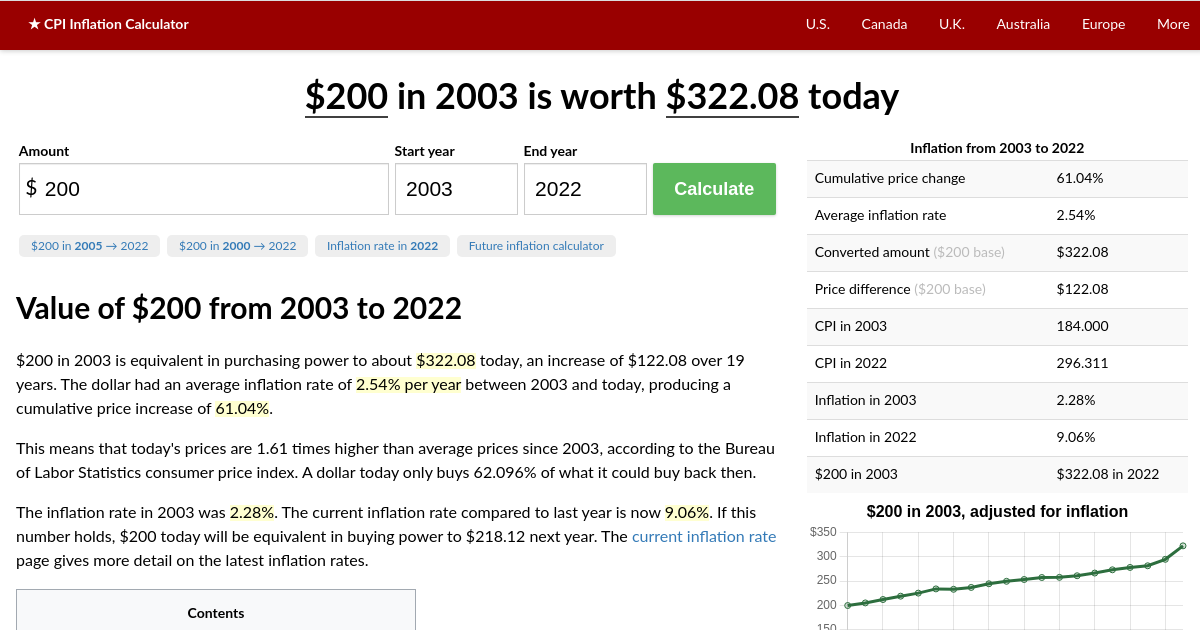 www.in2013dollars.com