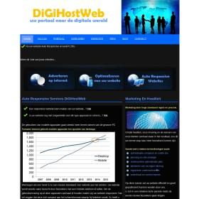 Internetdiensten Webhosting Seo DiGiHostWeb Website ontwikkeling bedrijvengids met alle bedrijfsgegevens